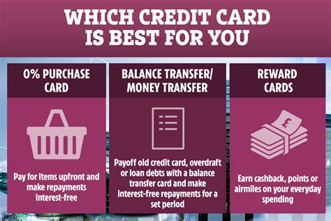 Best Credit Card To Buy Sq Tickets Lookup Unknown Credit Card Charges