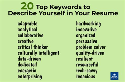 best descriptive words on a resume resume key words clarkson university - Descriptive Words For Resume
