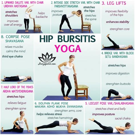 best exercises for people with hip bursitis