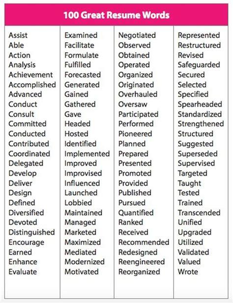 resume catch phrases