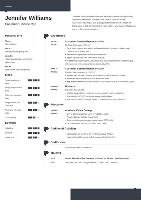 resume usajobs good resume format for usa jobs - Resume Format For Jobs