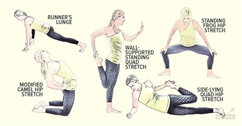 best way to stretch hip flexor muscles palpitations after exercise
