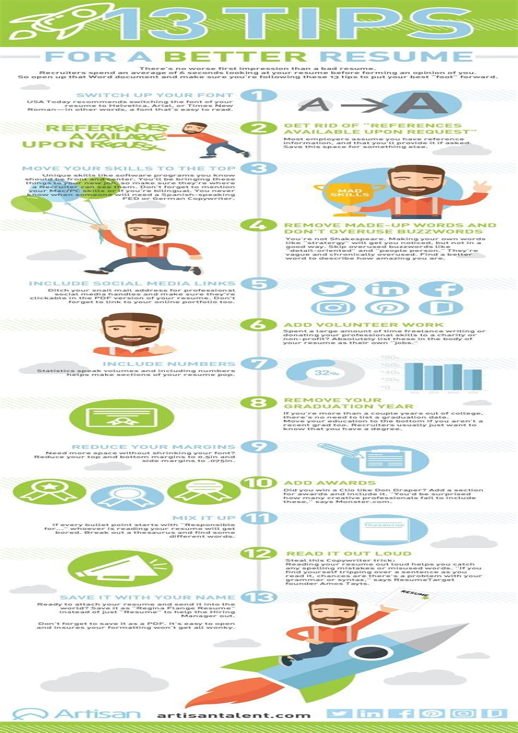 better business bureau resume writing services home top resume writing career services