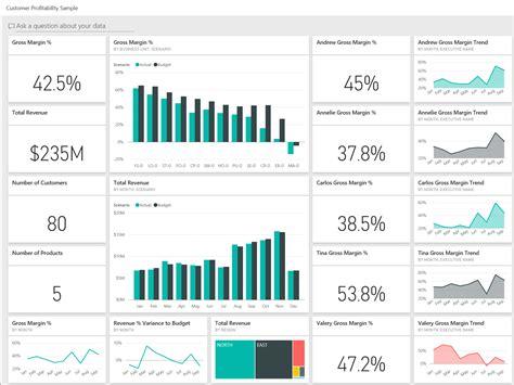 bi business analyst sample resume data analyst resume sample job interview career guide - Sample Resume Of Business Analyst