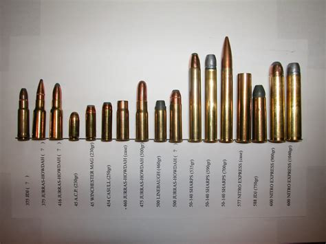 Ammunition Big Bore Rifle Ammunition.