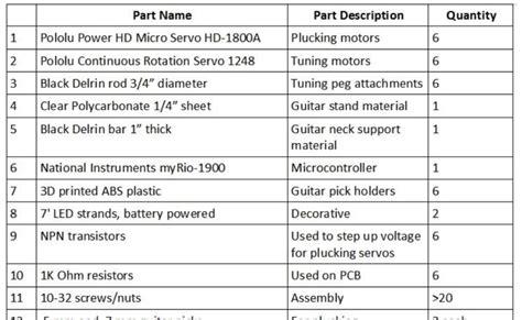 bill of lading itu apa resume sales manager