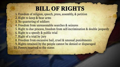 Constitutional Lawyer Description Bill Of Rights Constitution Us Law Lii Legal