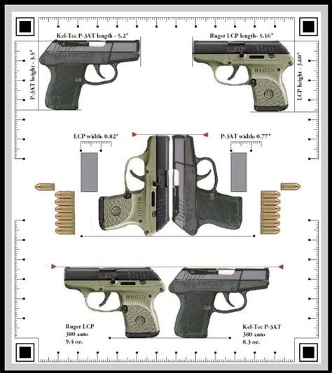 Gun-Shop Bodyguard Vs Lcp Vs Kel Tec.