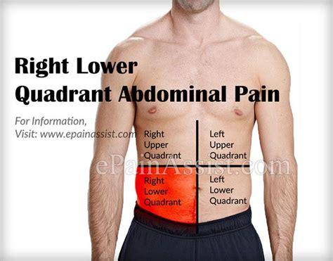 burning pain in hip muscle area below abdomen pain