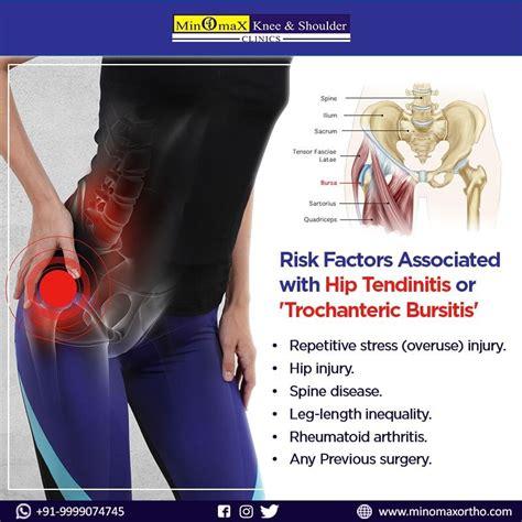bursitis or tendonitis hip