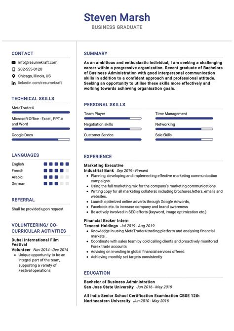 Mba essay services buy now and get discount code for nest order application letter sample for fresh graduate business administration example good resume template thecheapjerseys Images