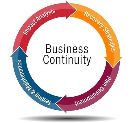 Business Continuity Plan Template Solicitors Business Planning And Marketing Strategy
