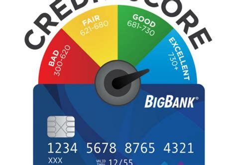 Business Credit Card India Buffalo Ny Credit Card Processing And E Commerce