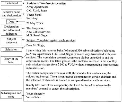 Business letter format cbse class 12 letter of intent vs tenancy business letter format cbse class 12 cbse class 12 english letter writing english concepts stopboris Images
