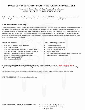 Formal business letter sample resume objective examples for formal business letter sample business letter format university of wisconsin madison spiritdancerdesigns Choice Image