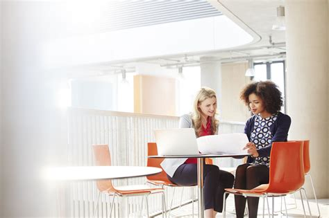 Business Plan Management Management Plan Section Of Business Plan The Balance