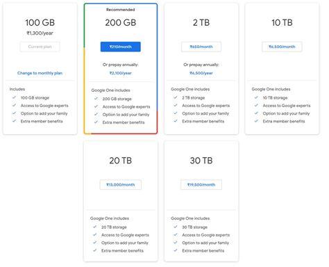 Business Proposal Template Google Docs Google Drive Cloud Storage File Backup For Photos