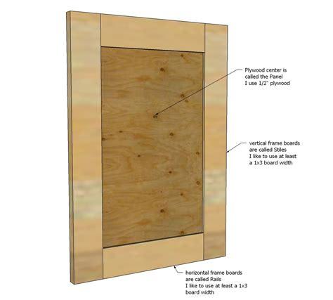 Cabinet Door Plans