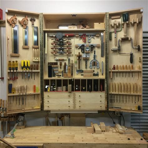 Cabinet Tools