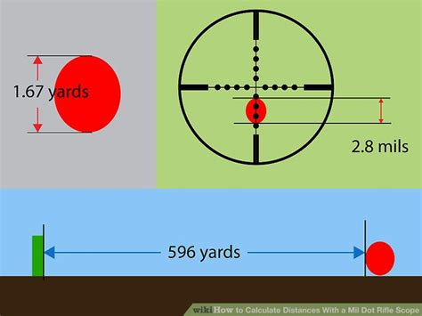 Rifle-Scopes Calculate Size With A Mil Dot Rifle Scope.
