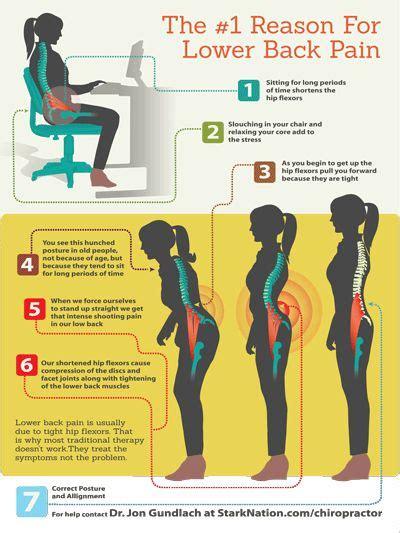 can sitting cause hip flexor pain