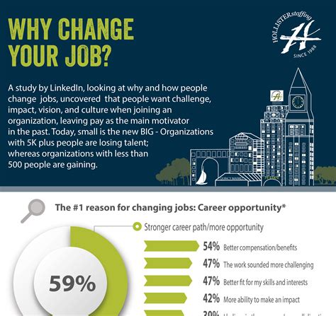 Career Change Resume Pdf Why Your Pdf Resume Might Be Killing You Corn On The Job