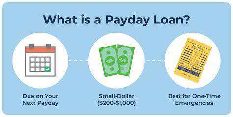 Hartford ct payday loans image 2