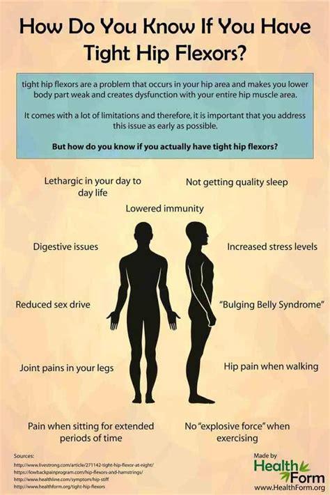causes of hip flexor tightness symptoms of strep in babies
