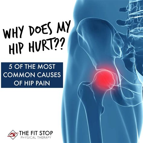 causes of sore hip muscles and bones