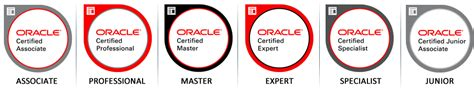 Certification For Application Architect Nodatafound Educationoracle