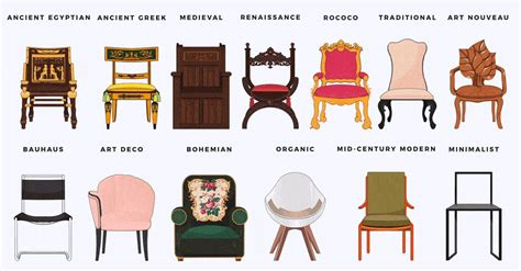 Chair Design Through History