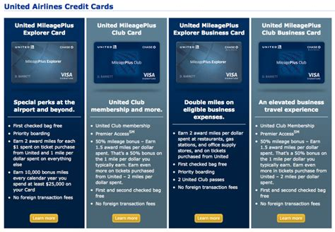 Chase Credit Card Check Verification Mileageplus Credit Cards United Airlines