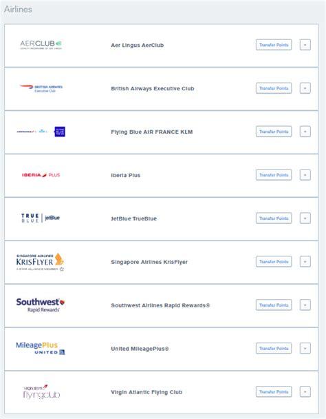 Hyatt Credit Card Chase Login Chase Ultimate Rewards Transfer Partners 2018