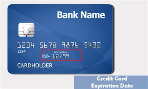 Credit Card Expiry Date Validation Java Check Credit Card Expiration Date Jsfiddle