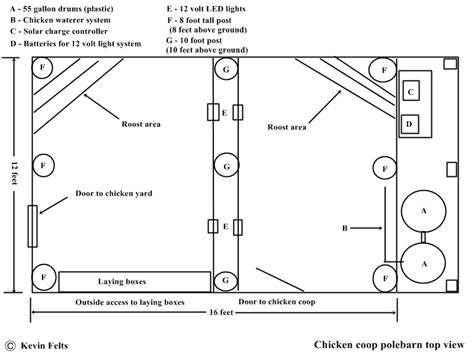 Chicken Coop Design 50 Hens