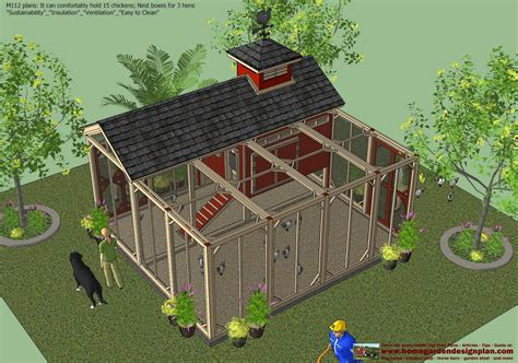 Chicken House Design And Construction