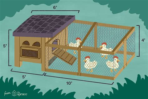 Chicken Houses Plans