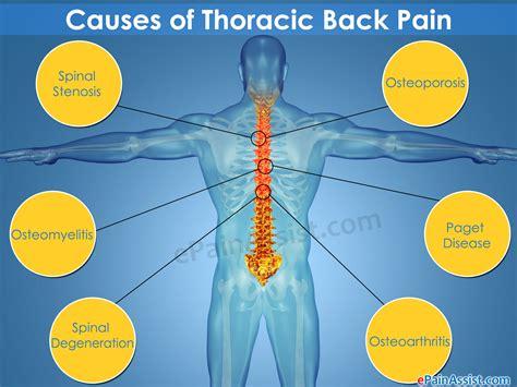 chronic back spasms at night