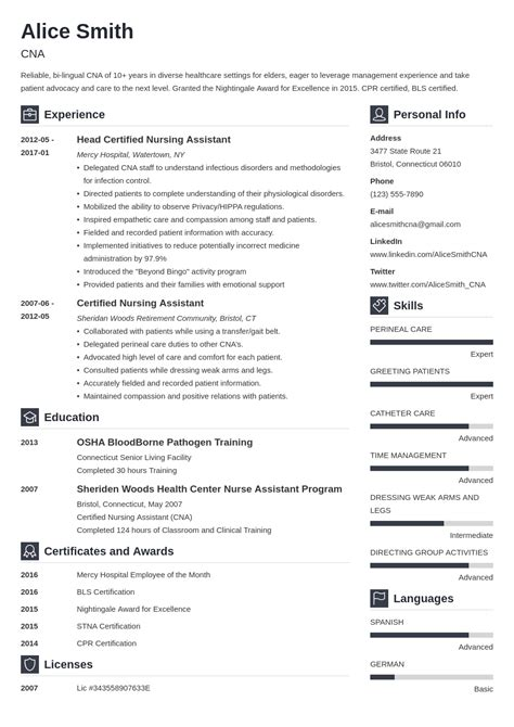 resume job description for cna cna job description for resume cover letters and resume
