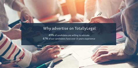Commercial Lawyer Cv Commercial Lawyer Totallylegal