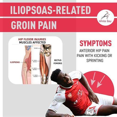 common hip flexor injuries