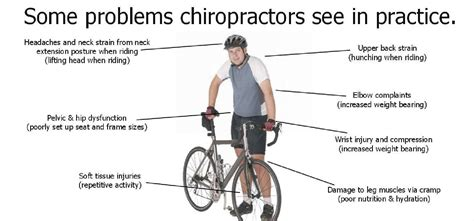 common hip flexor injuries in cycling for what is bmx suspension