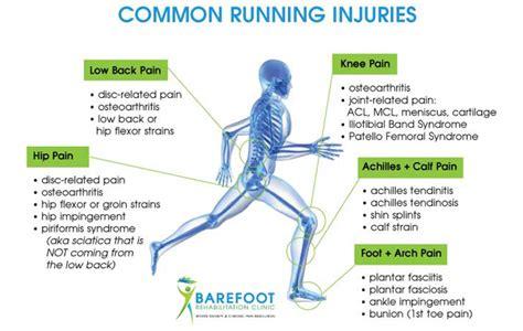 common hip flexor injuries in runners toenail problems