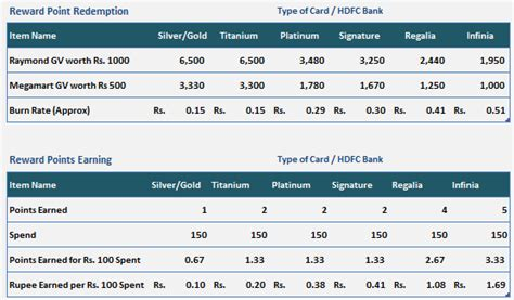 Business credit card with reward points opt out of citi credit business credit card with reward points compare points rewards credit cards creditcards reheart Gallery