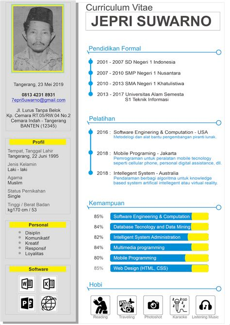 Contoh Curriculum Vitae Bahasa English Resume Templates Design