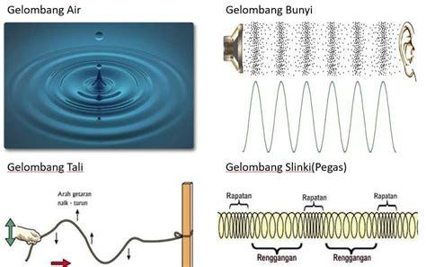 Contoh Soal Twk Cpns Kementerian Panrb 2017 Gratis  Cpns 2017 Gelombang Ii Contoh Soal Twk Cpns Kementerian