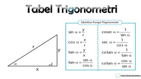 Contoh Soal Cpns 2017 Online Rumus Matematika Trigonometri