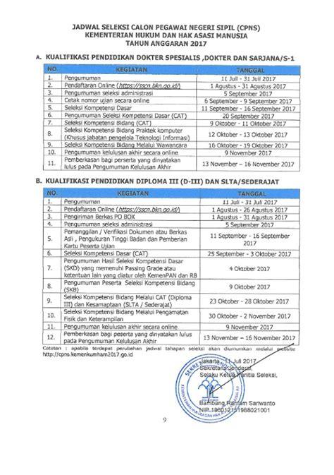 Cpns 2017 Resmi Dibuka >resmi Pengumuman Penerimaan Cpns 2017 Periode 2 Dibuka