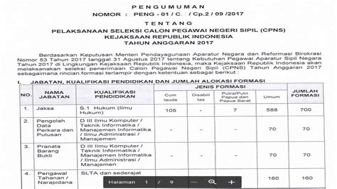 Cpns 2017 Medan Cpns 2017 Medan Contoh Soal Twk Cpns Kementerian