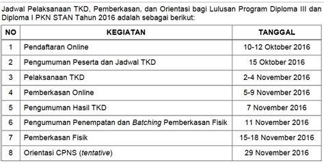 Cpns 2017 Website Cpns2016 Info Pendaftaran Cpns 2018 Di Sscnbkngoid